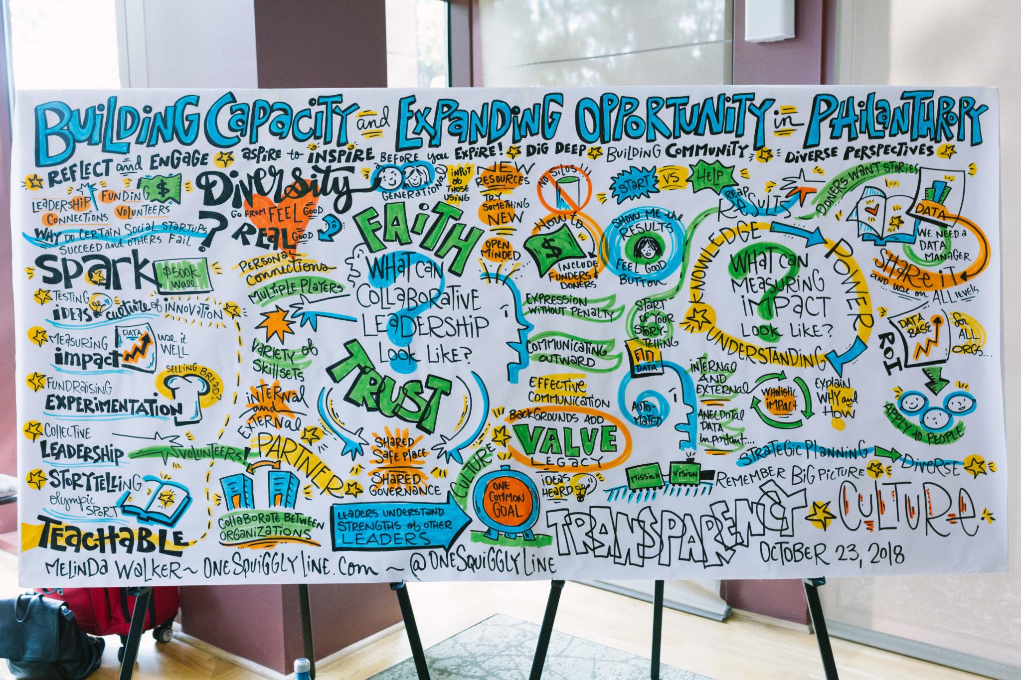 2019 Philanthropy Summit: Philanthropy at a Crossroads